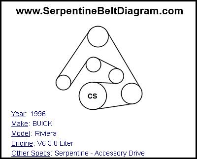1996 Buick Riviera Engine Diagram Wiring Diagram