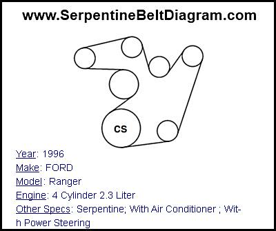 1996 FORD Ranger Serpentine Belt Diagram for 4 Cylinder 23 Liter