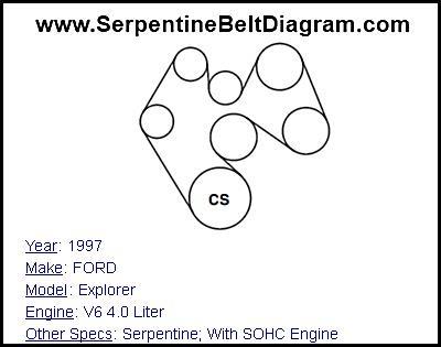 1997 FORD Explorer Serpentine Belt Diagram for V6 40 Liter Engine