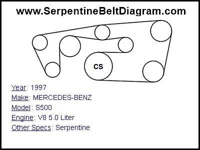 2003 Mercedes S500 Engine Diagram Wiring Diagram