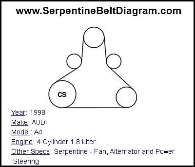 1998 AUDI A4 Serpentine Belt Diagram for 4 Cylinder 18 Liter Engine