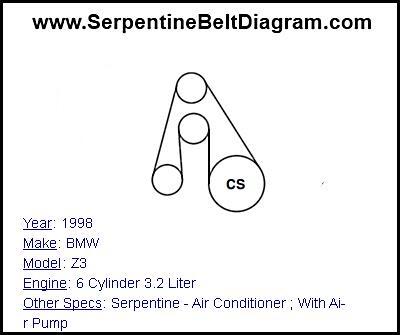 Bmw E39 Belt Diagram 1998 - electrical wiring diagram
