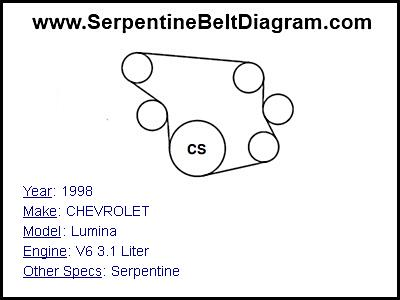 1998 CHEVROLET Lumina Serpentine Belt Diagram for V6 31 Liter