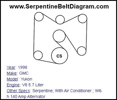 1997 Chevrolet 5 7 Engine Diagram Wiring Schematic Diagram