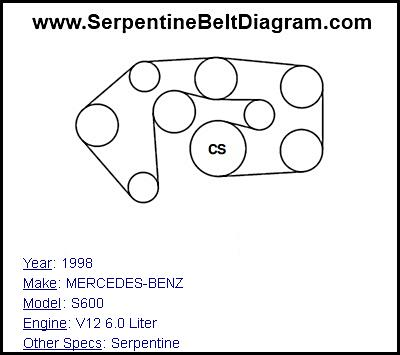 1998 MERCEDES-BENZ S600 Serpentine Belt Diagram for V12 60 Liter