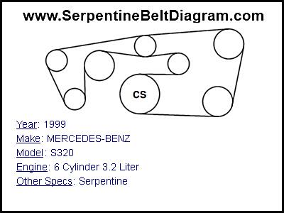 Strange Mercedes C300 Wiring Schematic Wiring Diagram1999 Mercedes Benz S320 Wiring Digital Resources Cettecompassionincorg