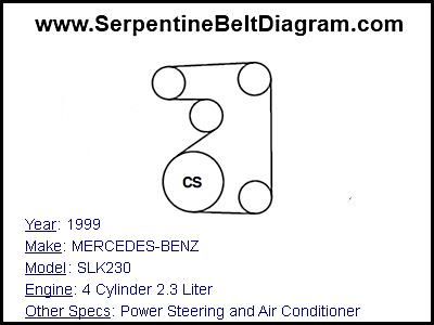1999 MERCEDES-BENZ SLK230 Serpentine Belt Diagram for 4 Cylinder 23