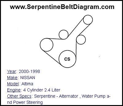 2000-1998 NISSAN Altima Serpentine Belt Diagram for 4 Cylinder 24