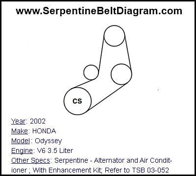 2002 HONDA Odyssey Serpentine Belt Diagram for V6 35 Liter Engine