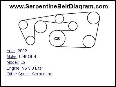 lincoln 3 0 engine diagram