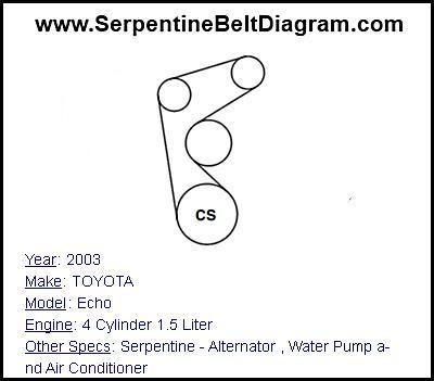 2003 Mazda Tribute V6 Engine Belt Diagram Wiring Schematic Diagram