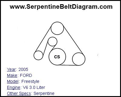 2005 FORD Freestyle Serpentine Belt Diagram for V6 30 Liter Engine