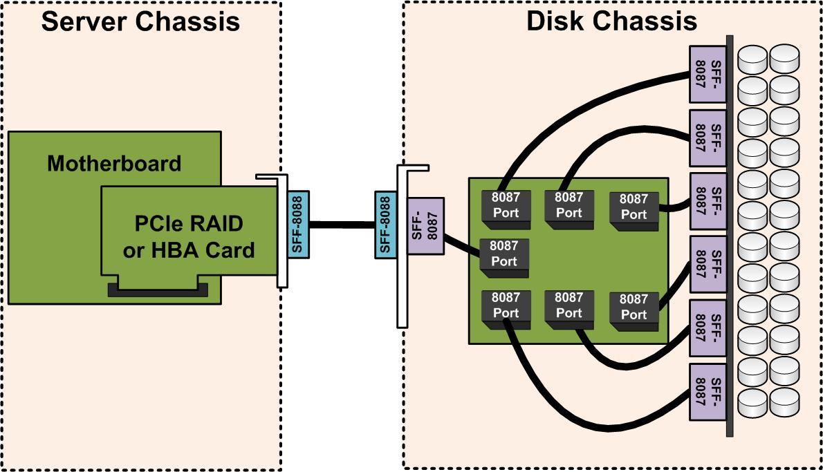 jbod wiring diagram