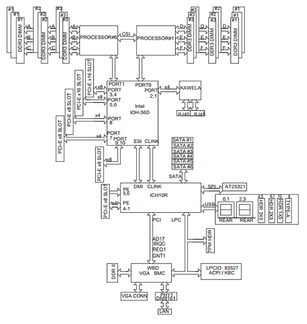 home computer networking schematic