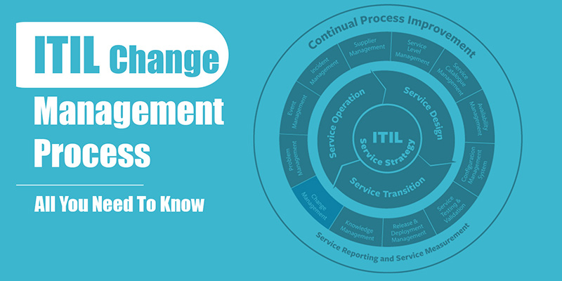 ITIL Change Management process, All you need to know