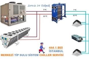 profesyonel-sogutma-sistemleri2
