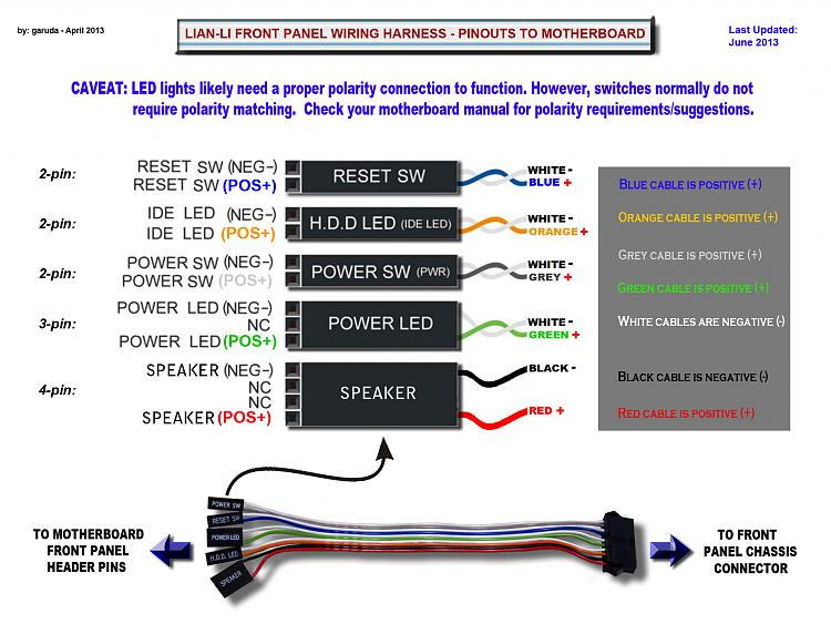 Audio Panel Wiring - Wiring Diagram Online