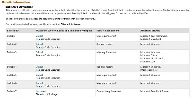Microsoft Security Bulletin Advance Notification for July 9th 2013