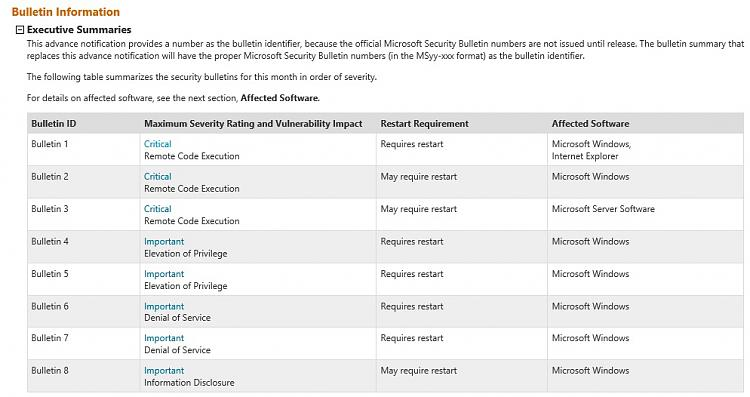 Microsoft Security Bulletin Advance Notification for August 13th
