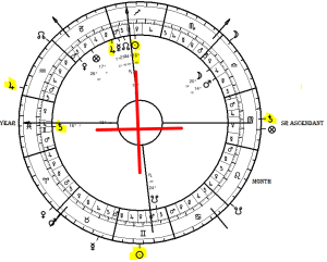 Carradine's natal chart with transits at time of death on outer wheel