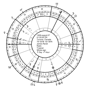 James Randi's Natal Chart (twelfth-part positions along the outside)