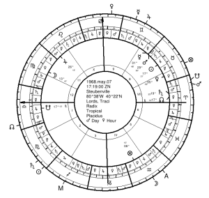 Traci Lords Natal Chart (12th parts along outer edge)
