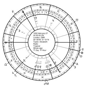 Liz Taylor's Natal Chart with Twelfth-Parts