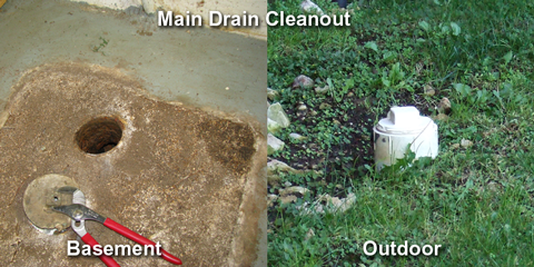how to clean out drain pipes