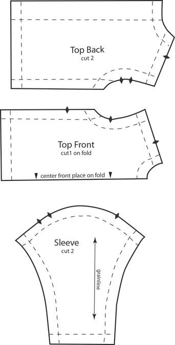 to baste sleeves