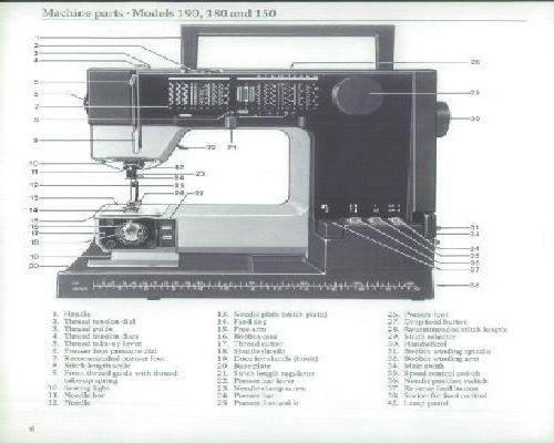 husqvarna manual online