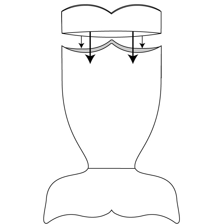 Adult Mermaid Tail Blanket Pattern - Free! - Sew Much Ado