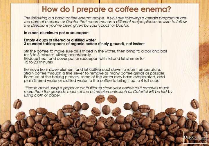 COFFEEENEMA_HowtoPic