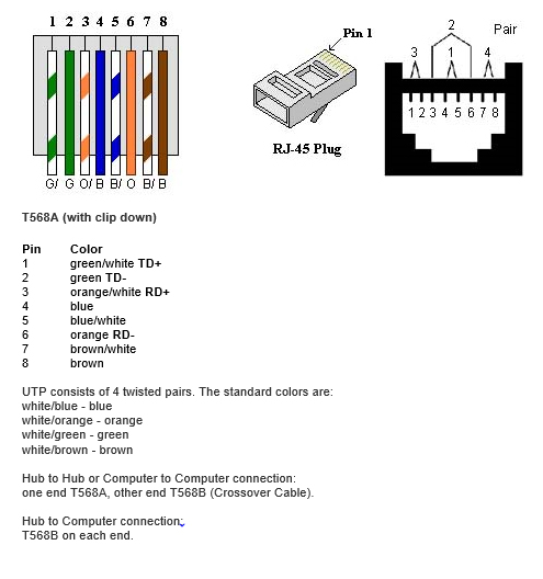 rj45 punch down block wiring diagram