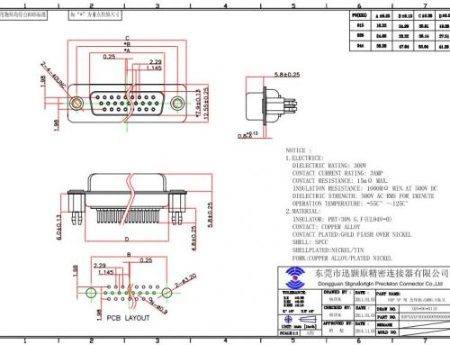 What is a DB 15 Connector Used for? - Signal Origin