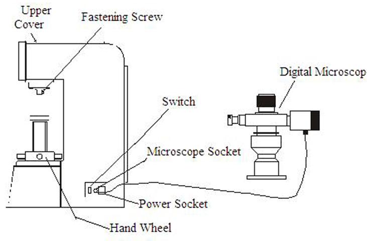 MHB-3000 Digital Brinell Hardness Tester, MHB-3000, Brinell Hardness