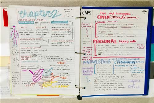 AVID / Shakopee Sabers Cornell Notes - Sample Cornell Note