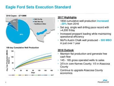 Austin Chalk - News, Maps, Operators, Companies, Texas, Gulf Coast