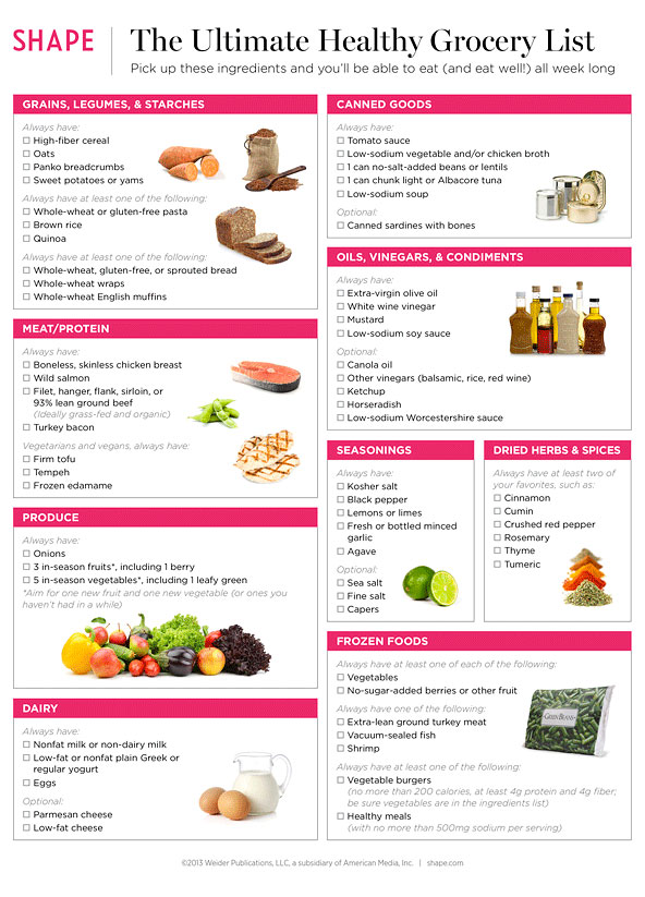 Healthy Foods to Buy Healthy Grocery List Shape Magazine - example grocery list