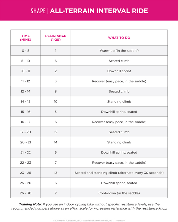 Cardio Plans 30-Minute Workout Routines That Burn 500 Calories - gym workout for weight loss