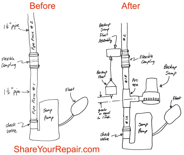 Diagram  Uf947 Wiring Diagram For Sump Pump Battery Backup