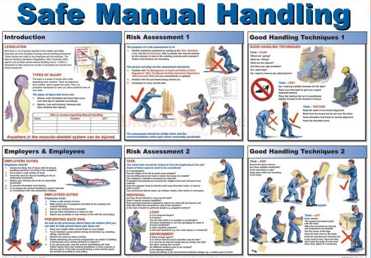Manual Handling Training  People Moving and Handling Training