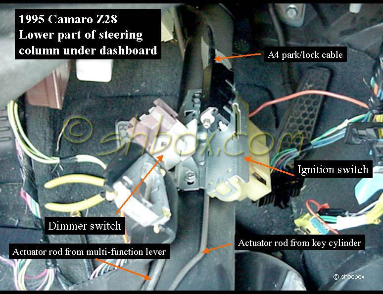 95 Camaro Ignition Switch Wiring Diagram Schematic Diagram
