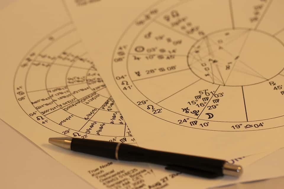 Where To Get Your Astrology Chart Cast in Toronto - Shedoesthecity