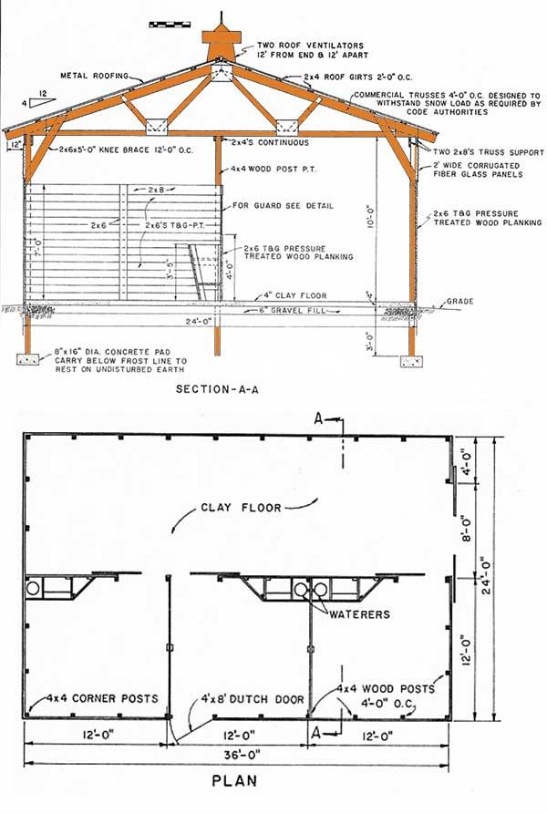24×36 Pole Shed Plans \u2013 How To Make A Durable Pole Shed - Copy Barn Blueprint 3