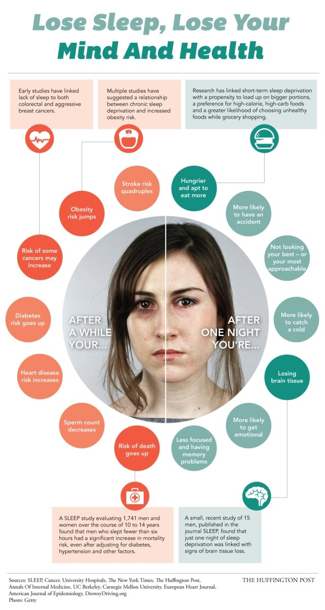 sleep deprivation infographic
