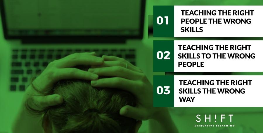 DON\u0027T Skip the Training Needs Analysis! Here\u0027s Why