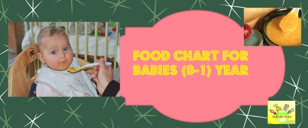 Indian Baby Food Chart, Infant Feeding Guidelines Chart (0-12 months