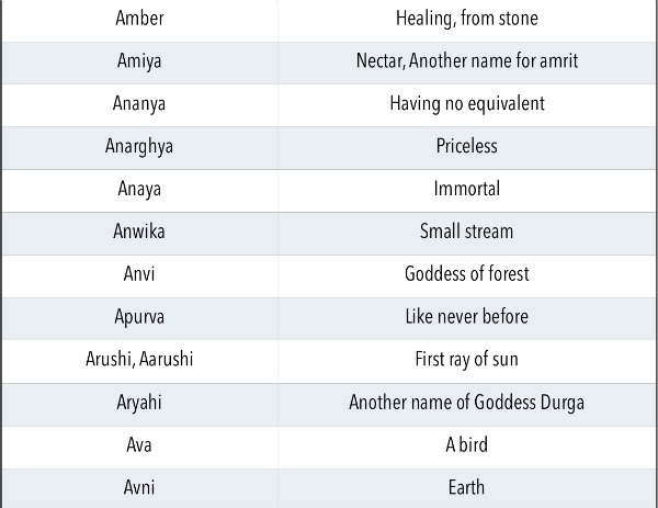 Baby Boy Names Starting With Letter A In Tamil