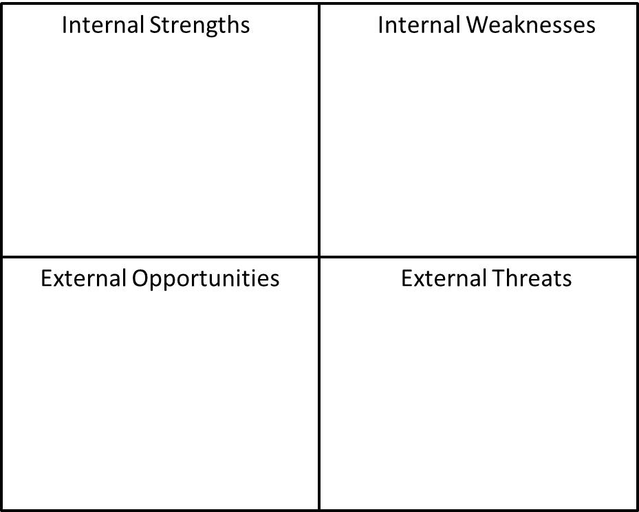 SWOT Analysis Example SWOT Template Lean Strategy video