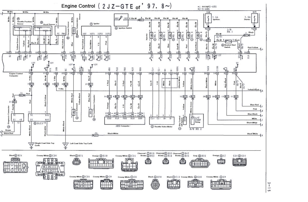 various jza70 and 1jz gte wiring diagrams